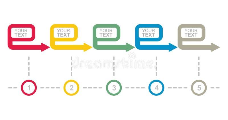 企业流程图 库存例证
