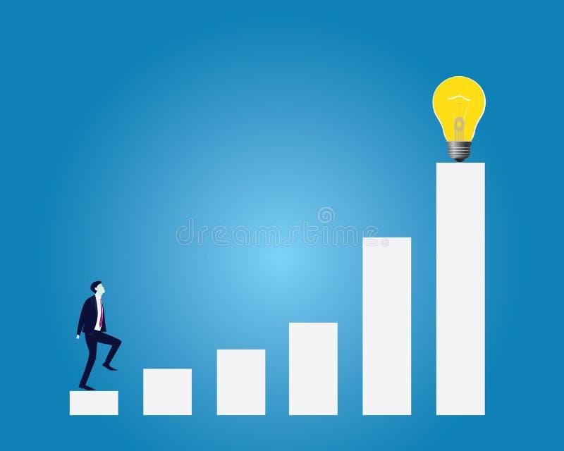 企业目标概念 到达想法电灯泡灯的上升的梯子 库存例证