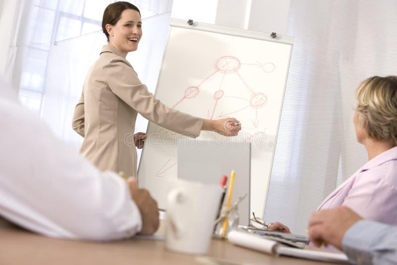 企业确信的产生的介绍妇女 免版税图库摄影