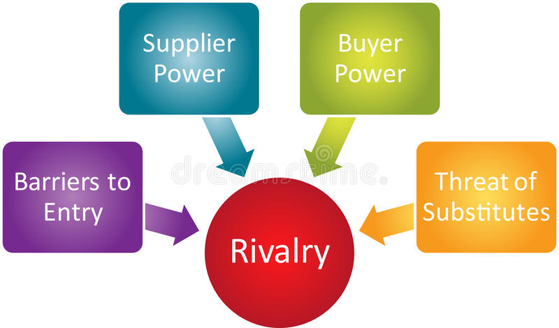 企业竞争绘制竞争 向量例证