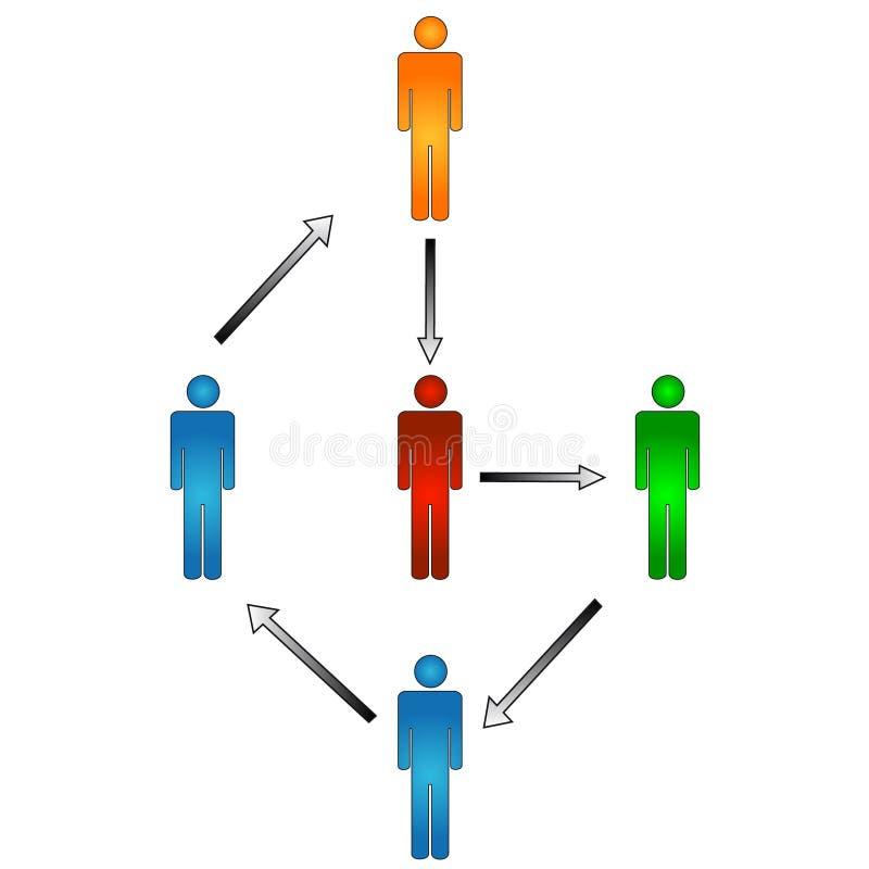 企业结构 库存例证