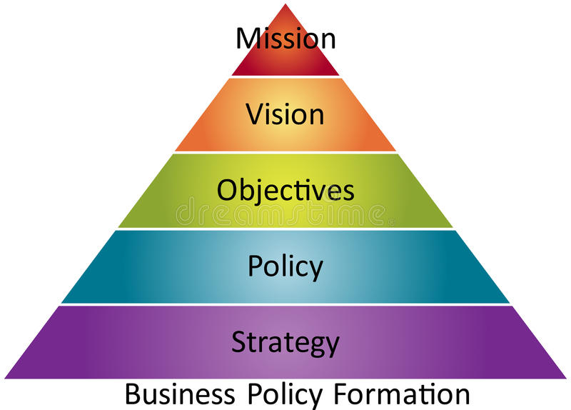 企业绘制制度 皇族释放例证
