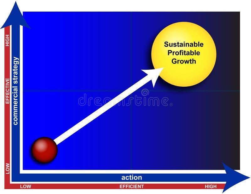 企业绘制增长利润 向量例证