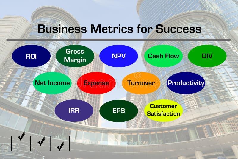 企业绘制衡量标准 向量例证