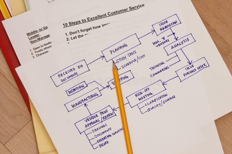 企业绘制计划 库存照片