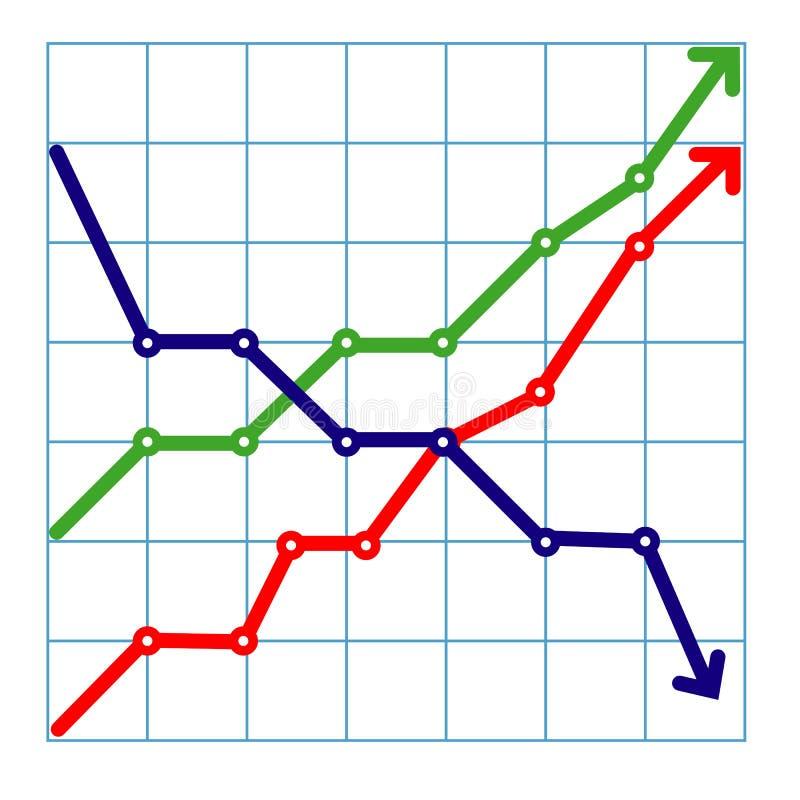 企业蜡烛棍子换在白色背景设计的股票市场投资图表图 看涨点,图表趋向  向量例证