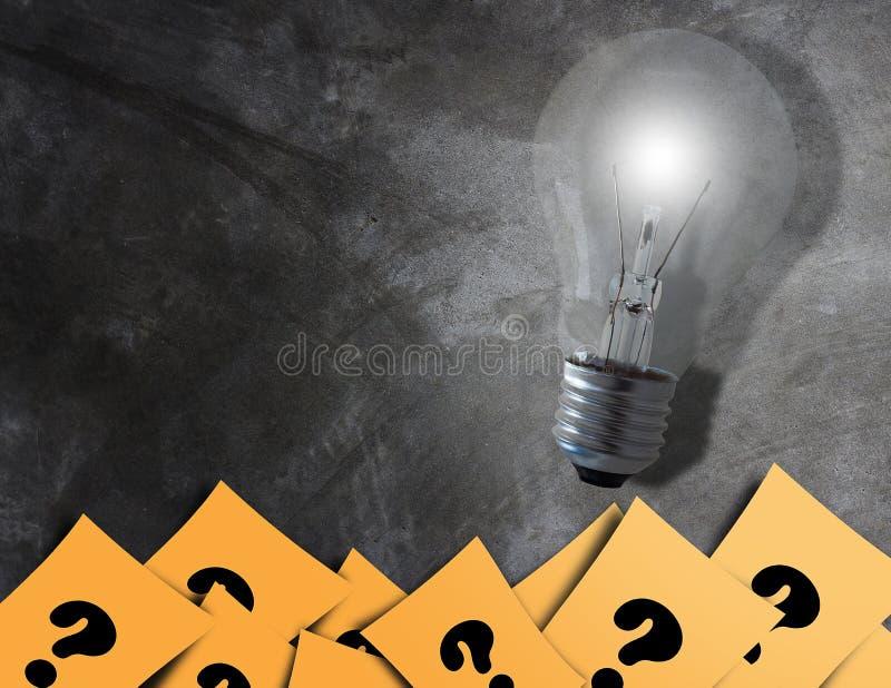 企业解答概念 免版税库存图片