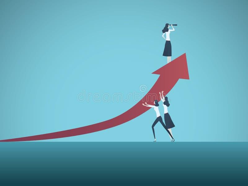 企业配合传染媒介概念 所有女性的队 时期的标志上升运动,事务的妇女 向量例证