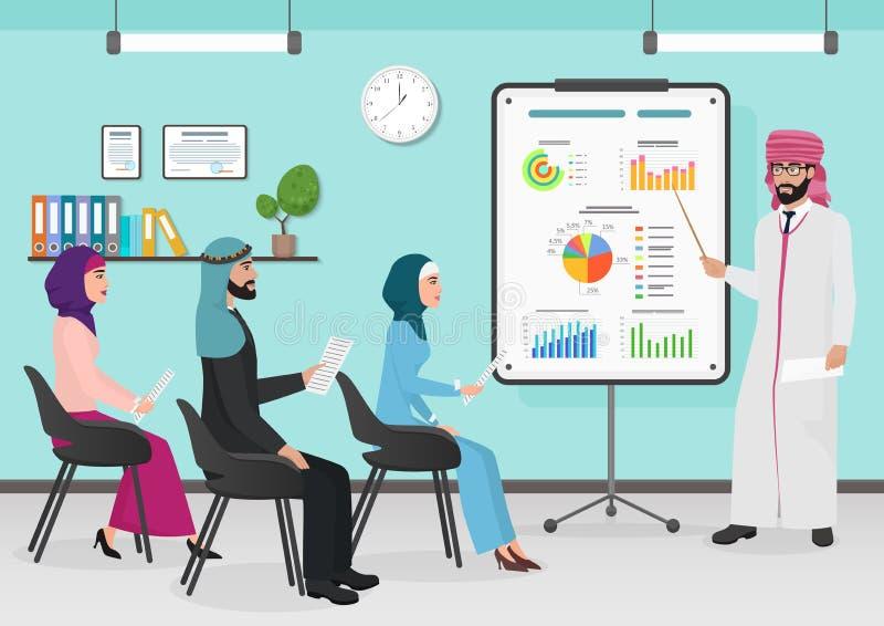 企业阿拉伯回教人民开委员会颁奖大会在办公室 动画片平的传染媒介例证 库存例证