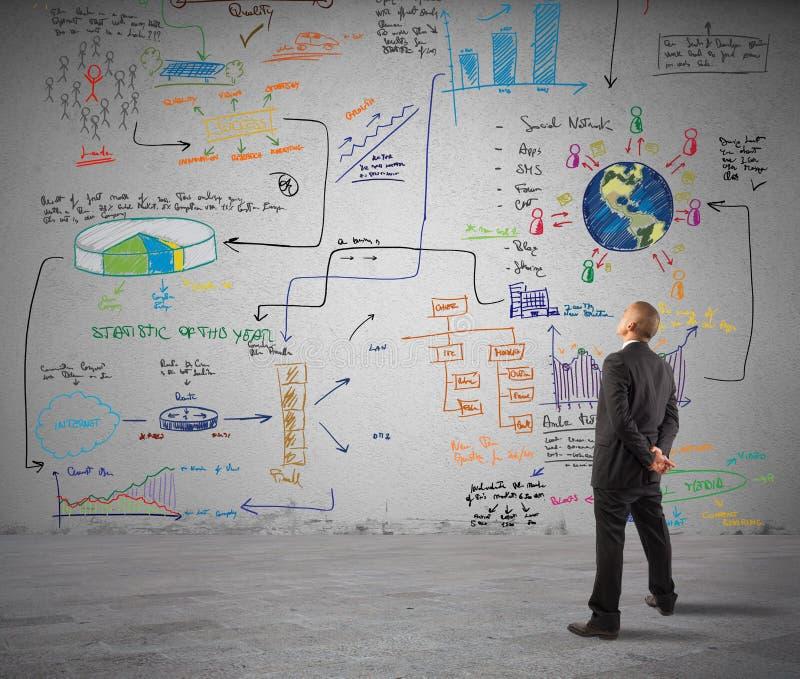 企业项目 免版税图库摄影