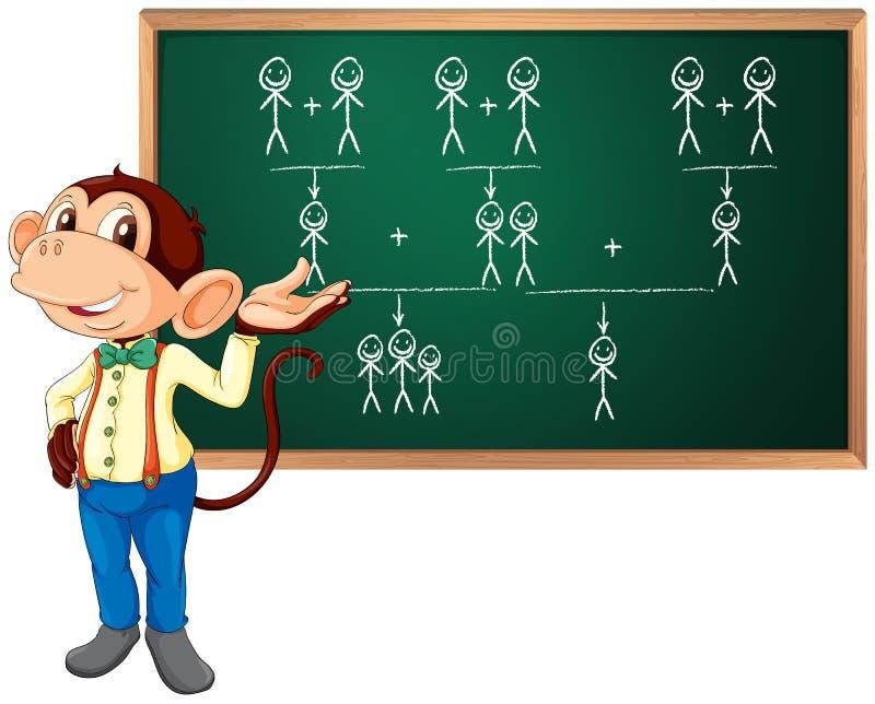 企业猴子 向量例证