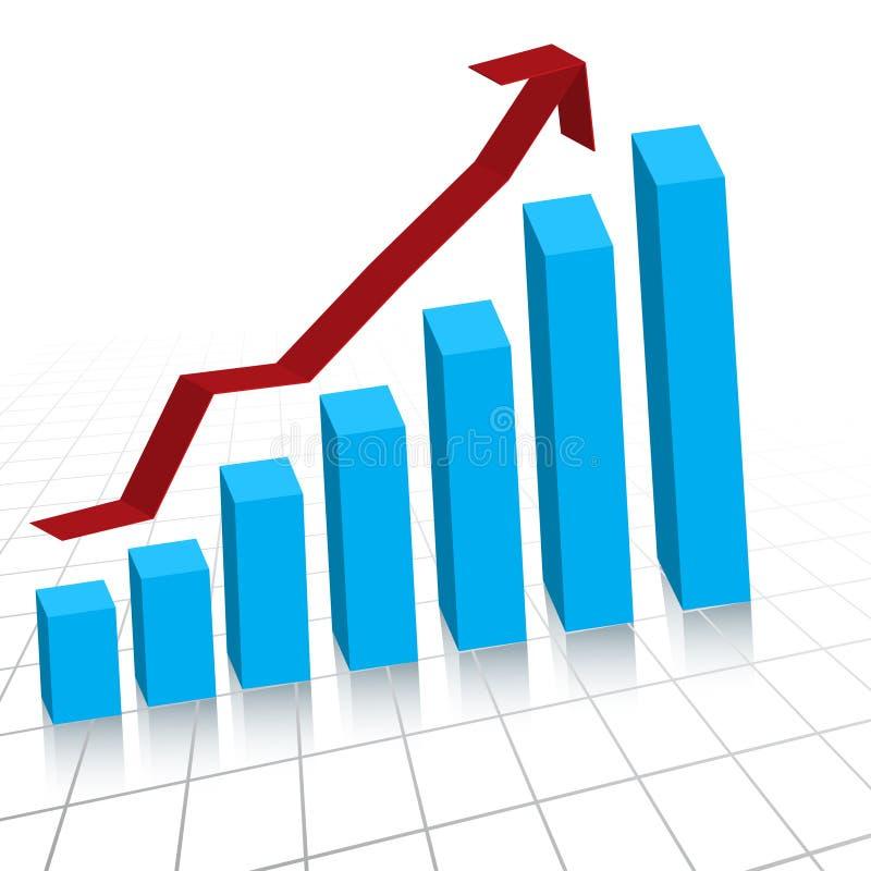 企业c图形增长利润 皇族释放例证