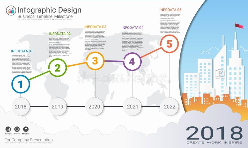 企业infographics模板、里程碑时间安排或者路线图与处理流程图5选择 向量例证