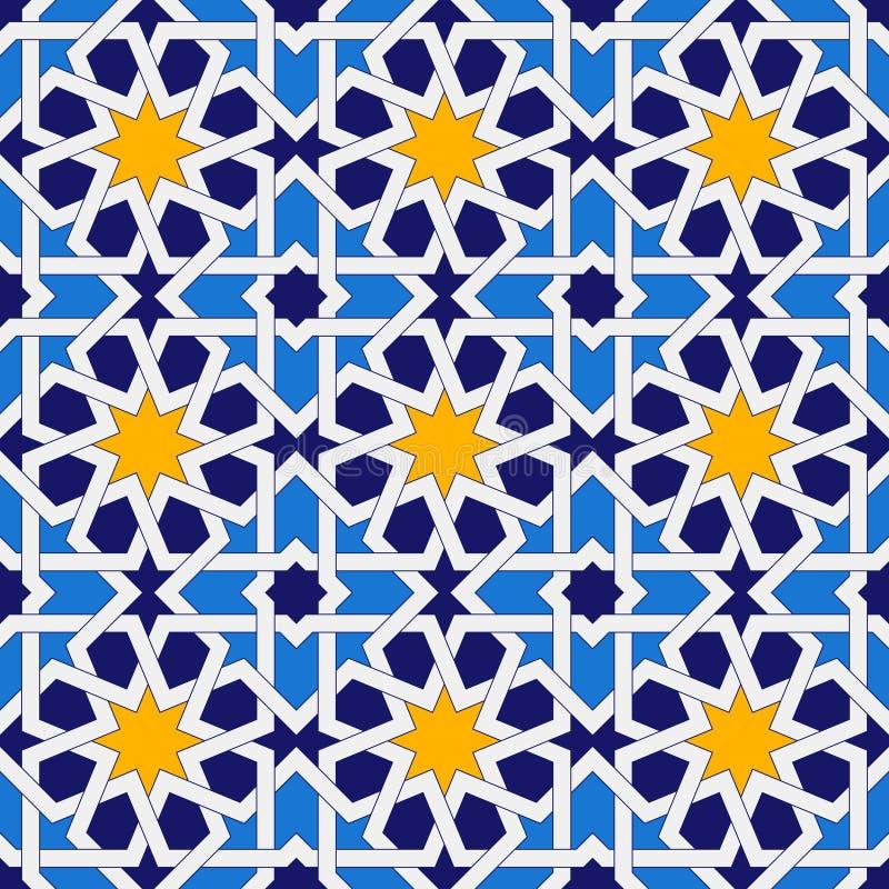 伊斯兰教的无缝的样式 东方几何装饰品,传统阿拉伯艺术 回教马赛克 清真寺装饰元素 向量例证
