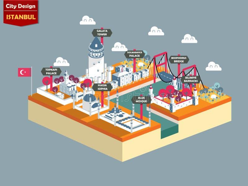 伊斯坦布尔土耳其美好的设计传染媒介  向量例证