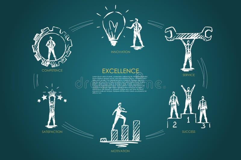 优秀-能力,创新,服务,满意,刺激集合概念 库存例证