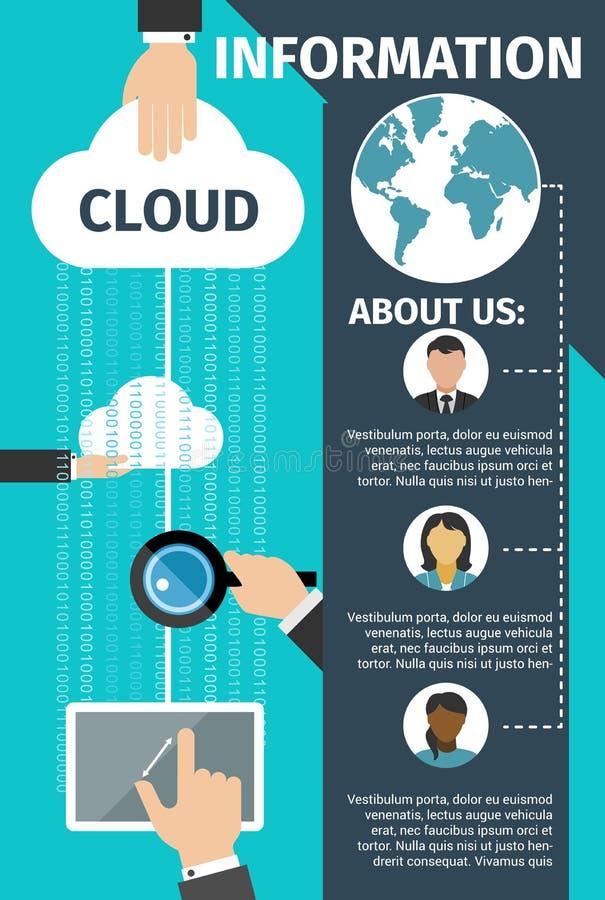 传染媒介互联网云彩数据网技术海报 皇族释放例证