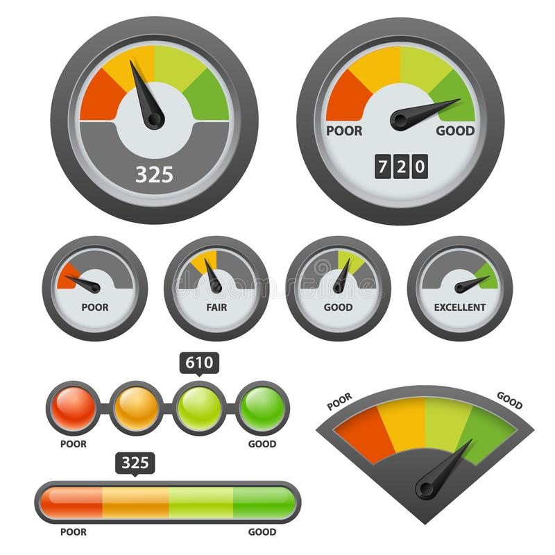 传染媒介信用评分测量仪象集合 向量例证