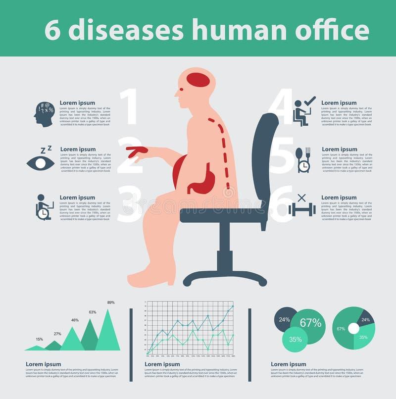 传染媒介办公室综合症状想法构思设计 向量例证