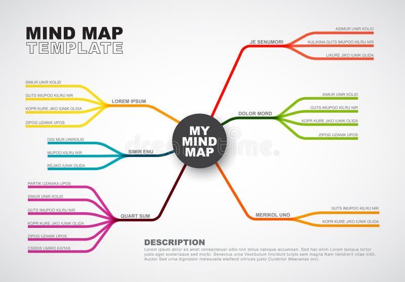 传染媒介抽象心智图infographic模板 库存例证