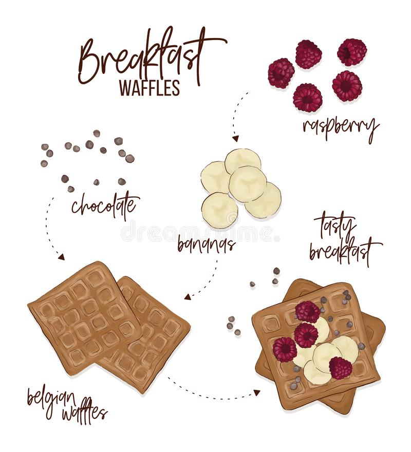传染媒介比利时华夫饼干食谱 早晨早餐专辑:得到的混合巧克力、香蕉、莓和奶蛋烘饼容易和快速的膳食 库存例证