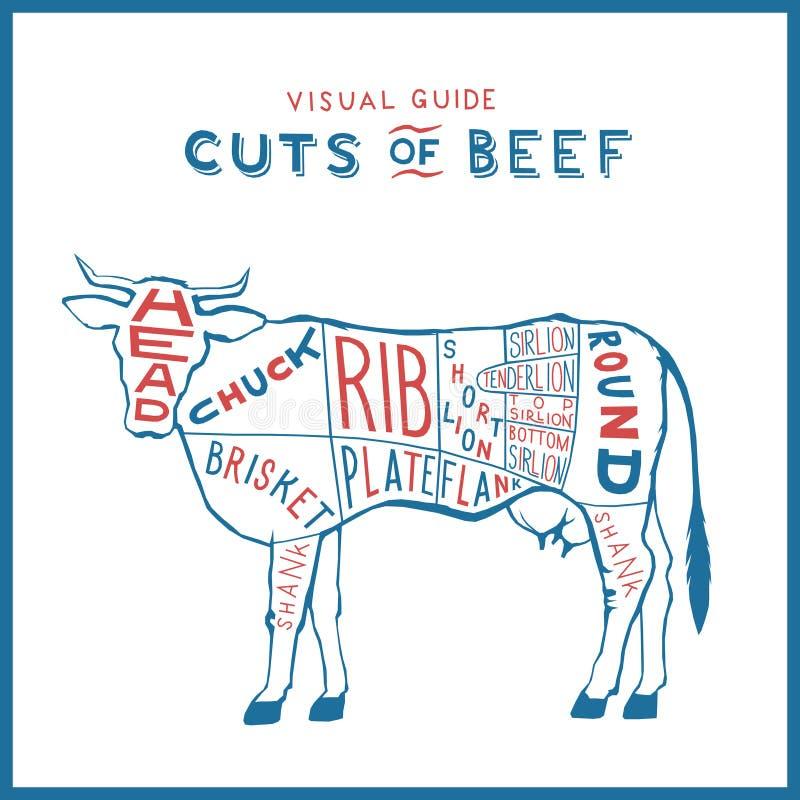 传染媒介牛肉块在白色组合图案葡萄酒的母牛商标红色蓝色 库存例证
