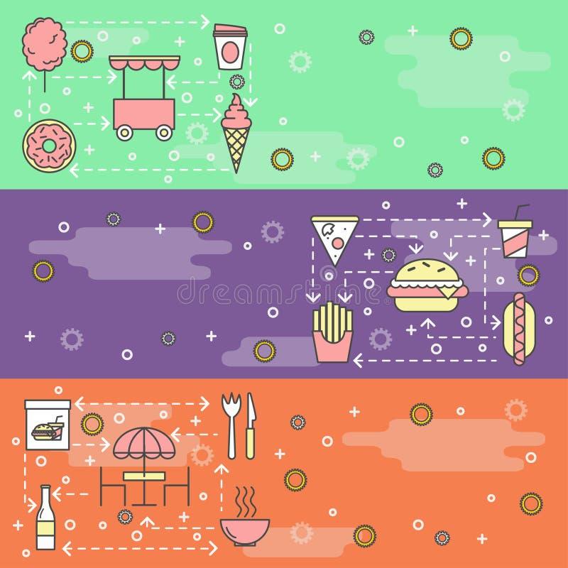 传染媒介稀薄的线艺术街道食物循环横幅模板集合 库存例证