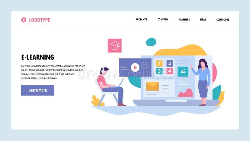 传染媒介网站梯度设计模板 网上教育和路线 网站和机动性的登陆的页概念 向量例证