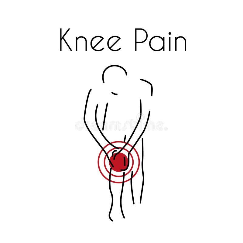 传染媒介膝盖痛苦线性象 皇族释放例证