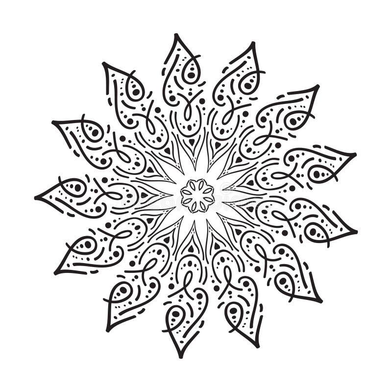 传染媒介设计的模板例证 装饰品坛场 皇族释放例证