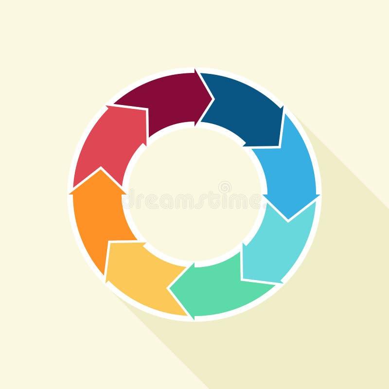 传染媒介infographic的圈子箭头 循环的图、图表、介绍和圆的图的模板 库存例证