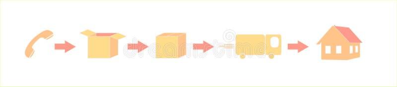 传染媒介交付概念 库存例证