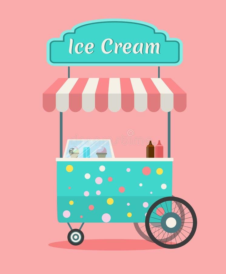 传染媒介冰淇凌推车 向量例证