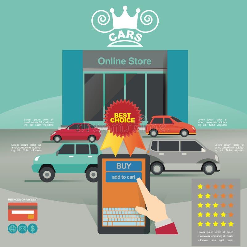 传染媒介在线的商店例证概念 数字式营销 采购线路 汽车陈列室机动性付款 向量例证
