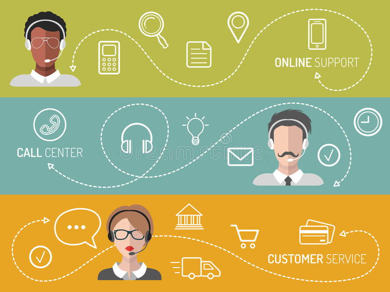 传染媒介套电话中心,顾客服务,在时髦平的样式的网上支持横幅 库存例证