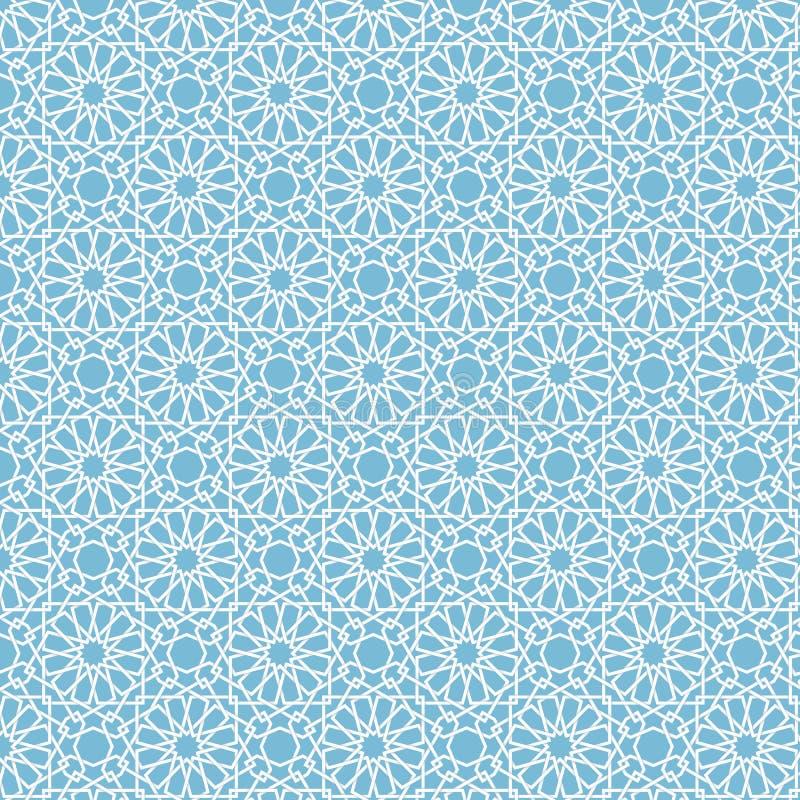 传染媒介抽象几何伊斯兰教的背景 基于种族回教装饰品 交错的纸条纹 库存例证