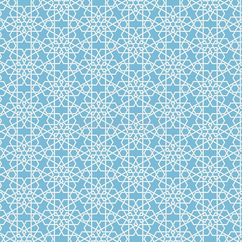 传染媒介抽象几何伊斯兰教的背景 基于种族回教装饰品 交错的纸条纹 皇族释放例证