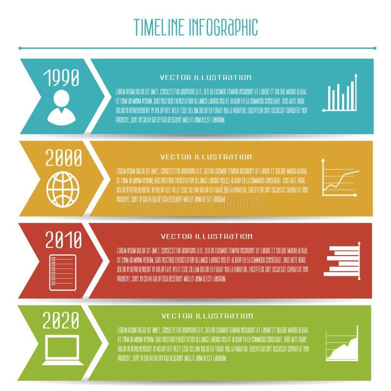 传染媒介抽象平的时间安排Infographic 库存例证