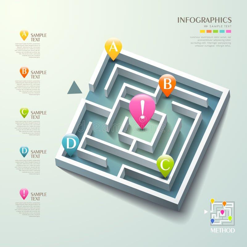 传染媒介抽象3d迷宫infographics 库存例证
