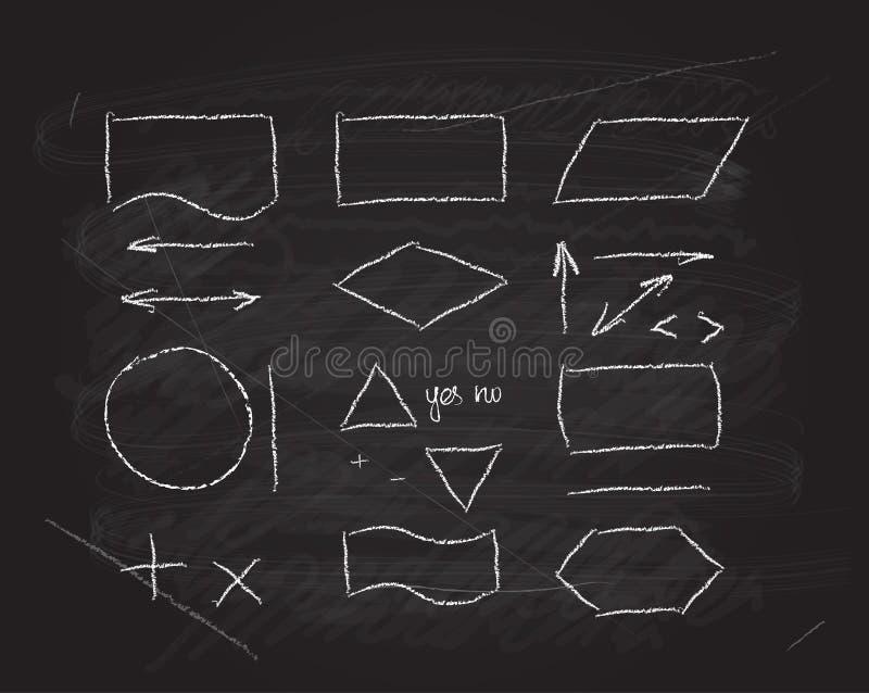 传染媒介流程图在黑板的设计元素 库存例证