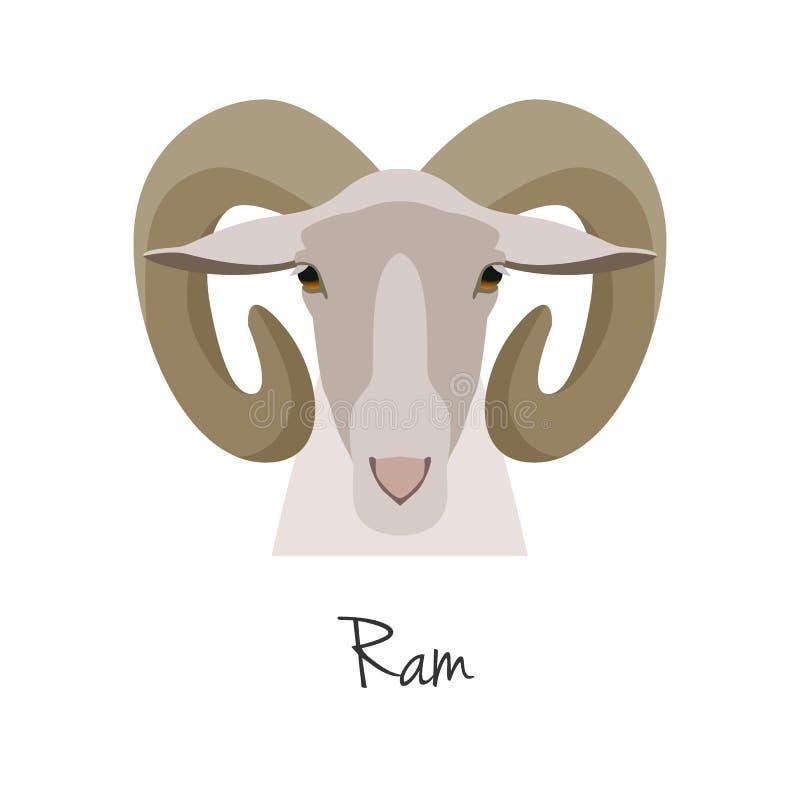 传染媒介被隔绝的公羊头 平,动画片样式对象 免版税库存图片