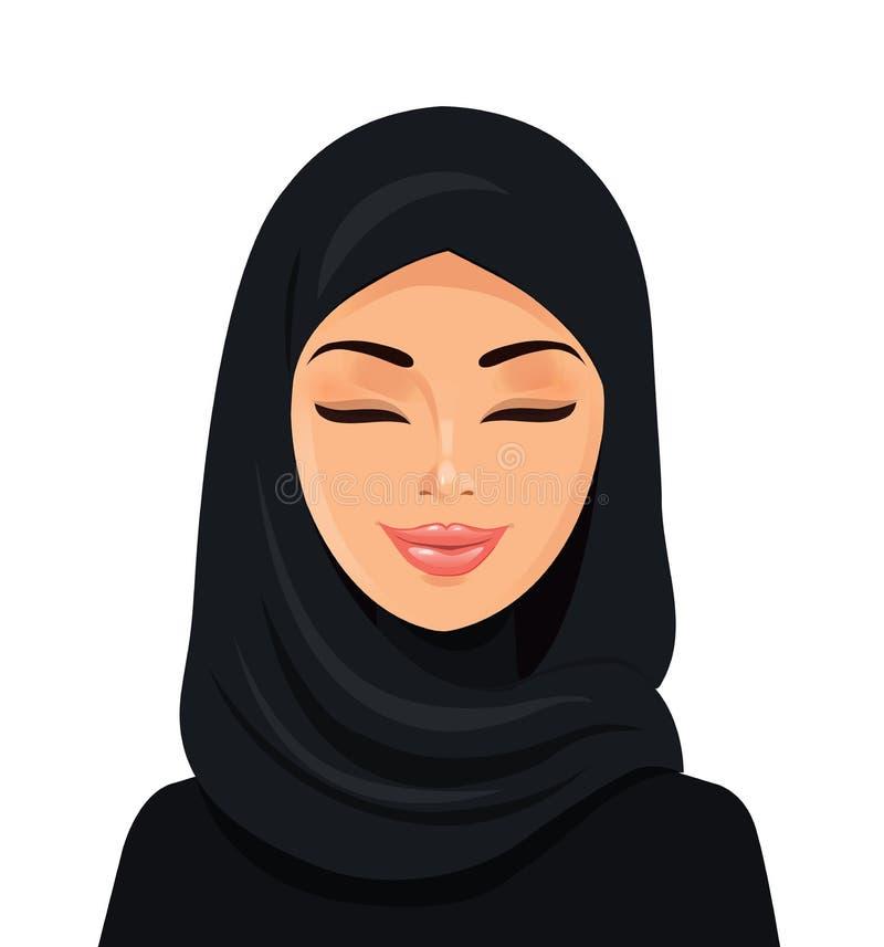 传染媒介-阿拉伯回教妇女,传染媒介例证的美丽的面孔 向量例证