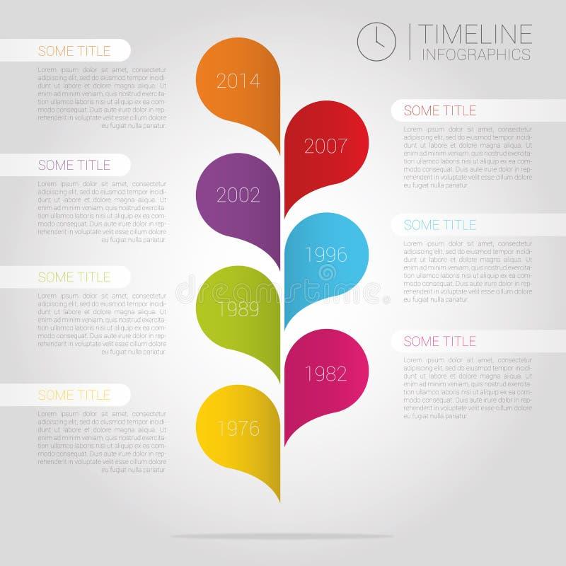 传染媒介Infographic时间安排与泡影的报告模板 库存例证