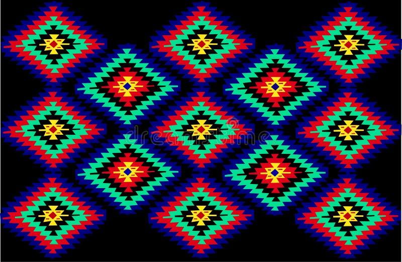 传统地毯塞尔维亚人的纹理 向量例证