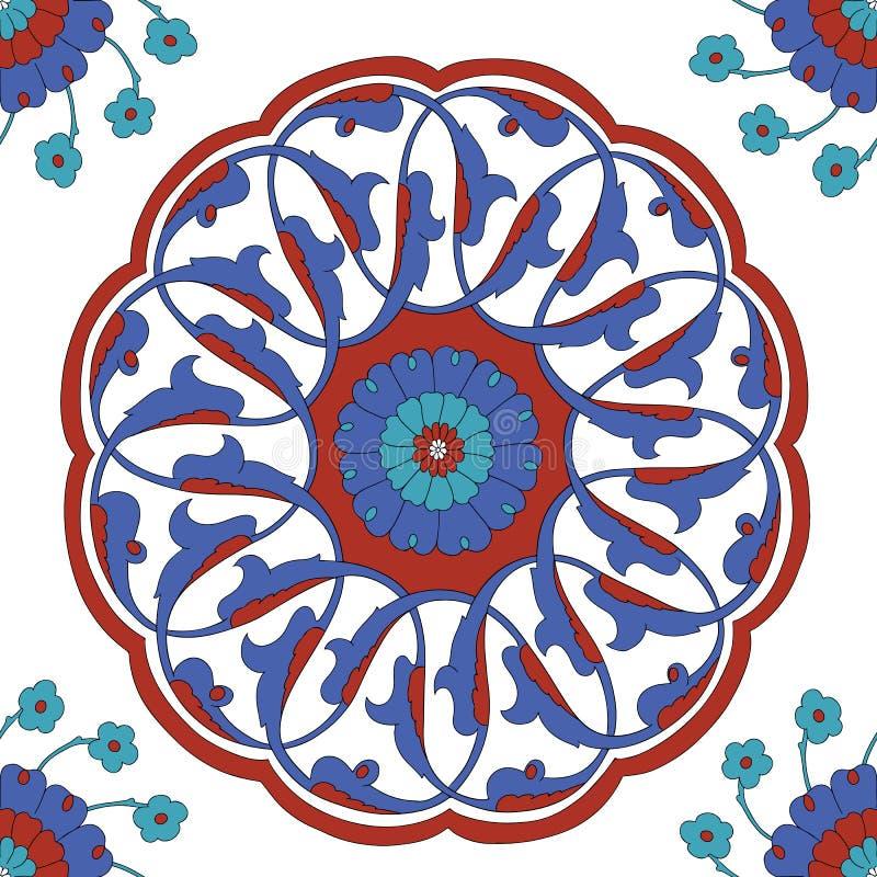 传统阿拉伯装饰品无缝为您的设计 桌面墙纸 背景 伊兹尼克 皇族释放例证
