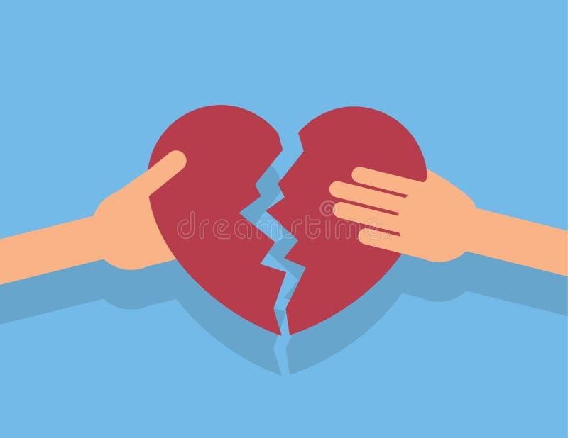 伤单独的心的手 向量例证