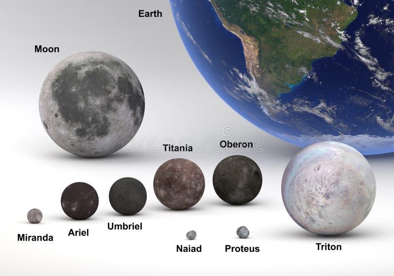 估量在天王星之间的比较和海王星月亮和地球与 免版税库存照片