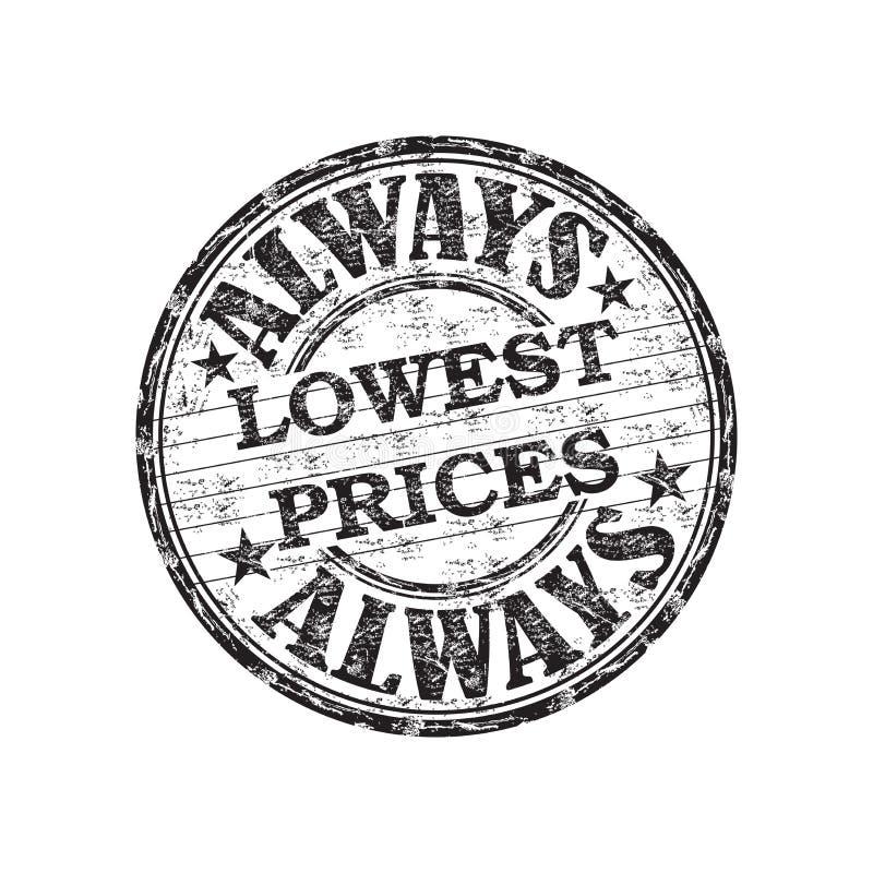 低价印花税 向量例证