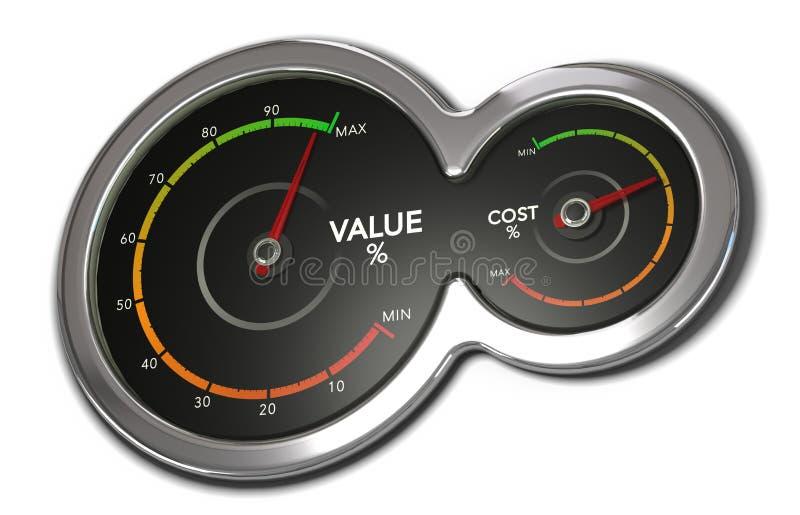 低成本,上限值 向量例证