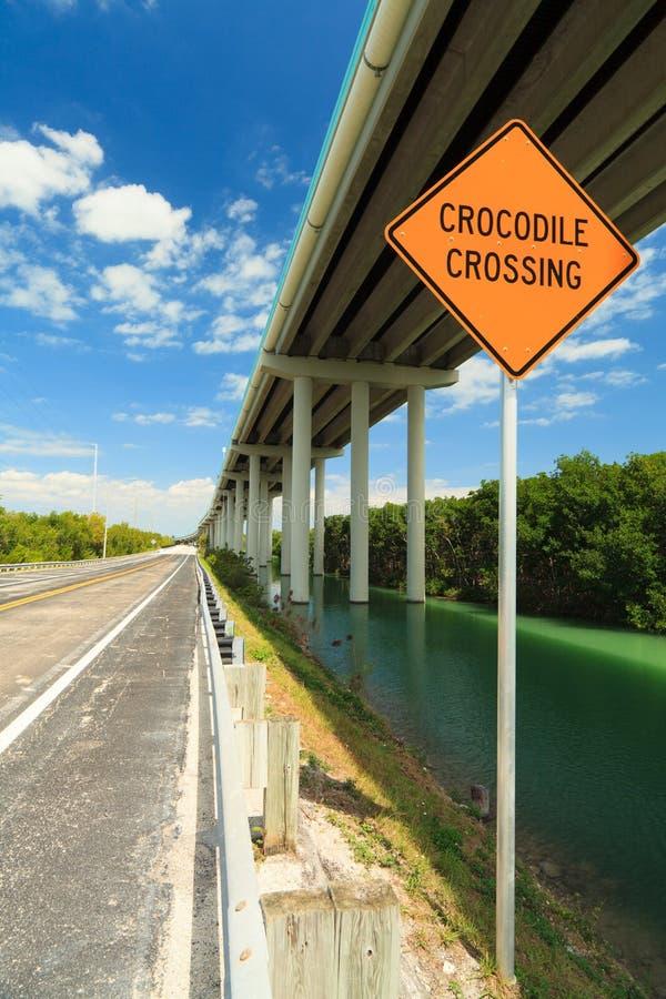 佛罗里达高速公路关键字 图库摄影